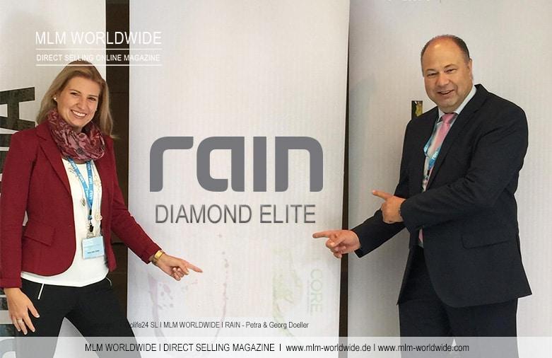 Rain-International-Georg-Doeller