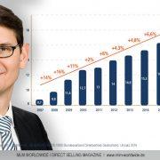 BDD Bundesverband Direktvertrieb Deutschland Umsatz 2016