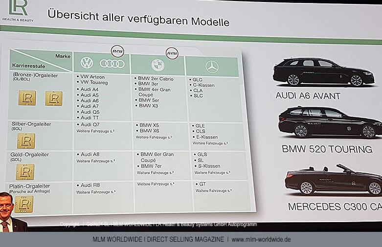 LR-Health-&-Beauty-Systems-GmbH-Autoprogramm
