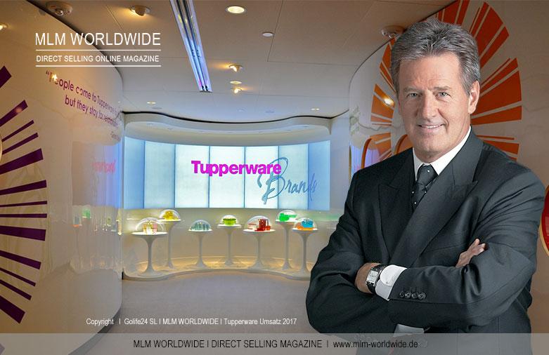 Tupperware-Umsatz-2017
