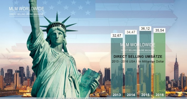 Direct-Selling-Network-Marketing-MLM-Umsatz-USA-2016