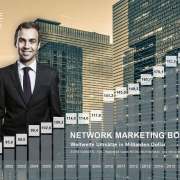 WFDSA-Umsatz-MLM-Network-Marketing-Direct-Selling-2018
