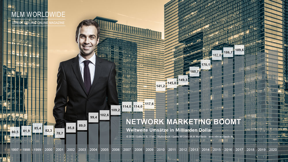 WFDSA-Umsatz-MLM-Network-Marketing-Direct-Selling-2018