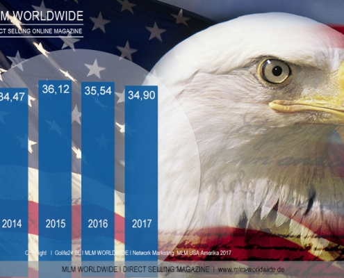 Network-Marketing--MLM-USA-Amerika-2017-Umsatz