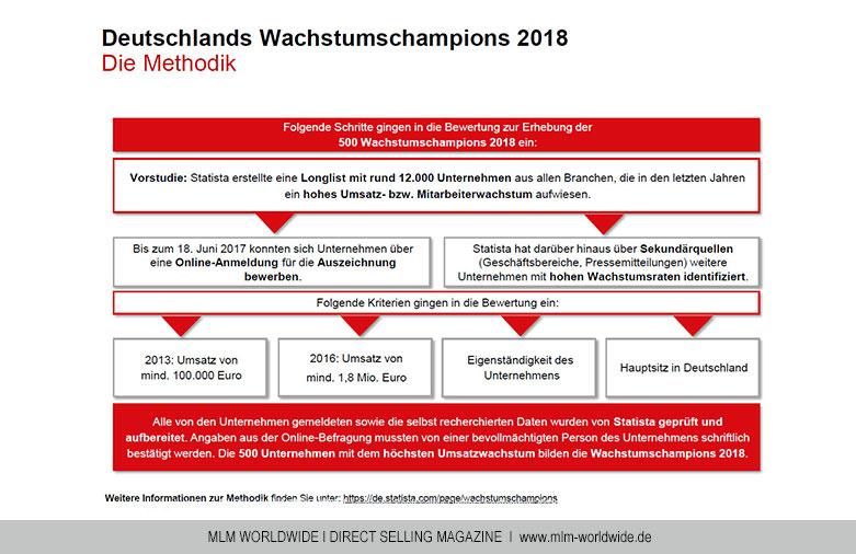 hajoona-Wachszumschampion-2018-Fokus