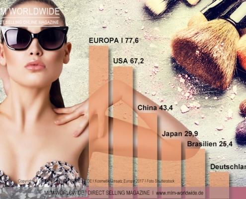 Statistik-Umsatz-Kosmetik-2017