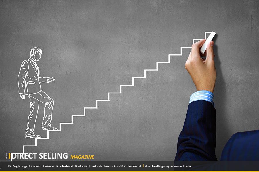 Vergütungspläne-und-Karrierepläne-Network-Marketing